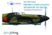 3D Декаль интерьера кабины Як-1 средние серии (миним. набор) (Моделсвит/ЮФ) (1/48)